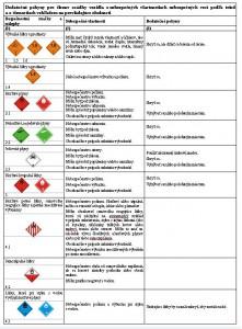 Pokyny 2013_2